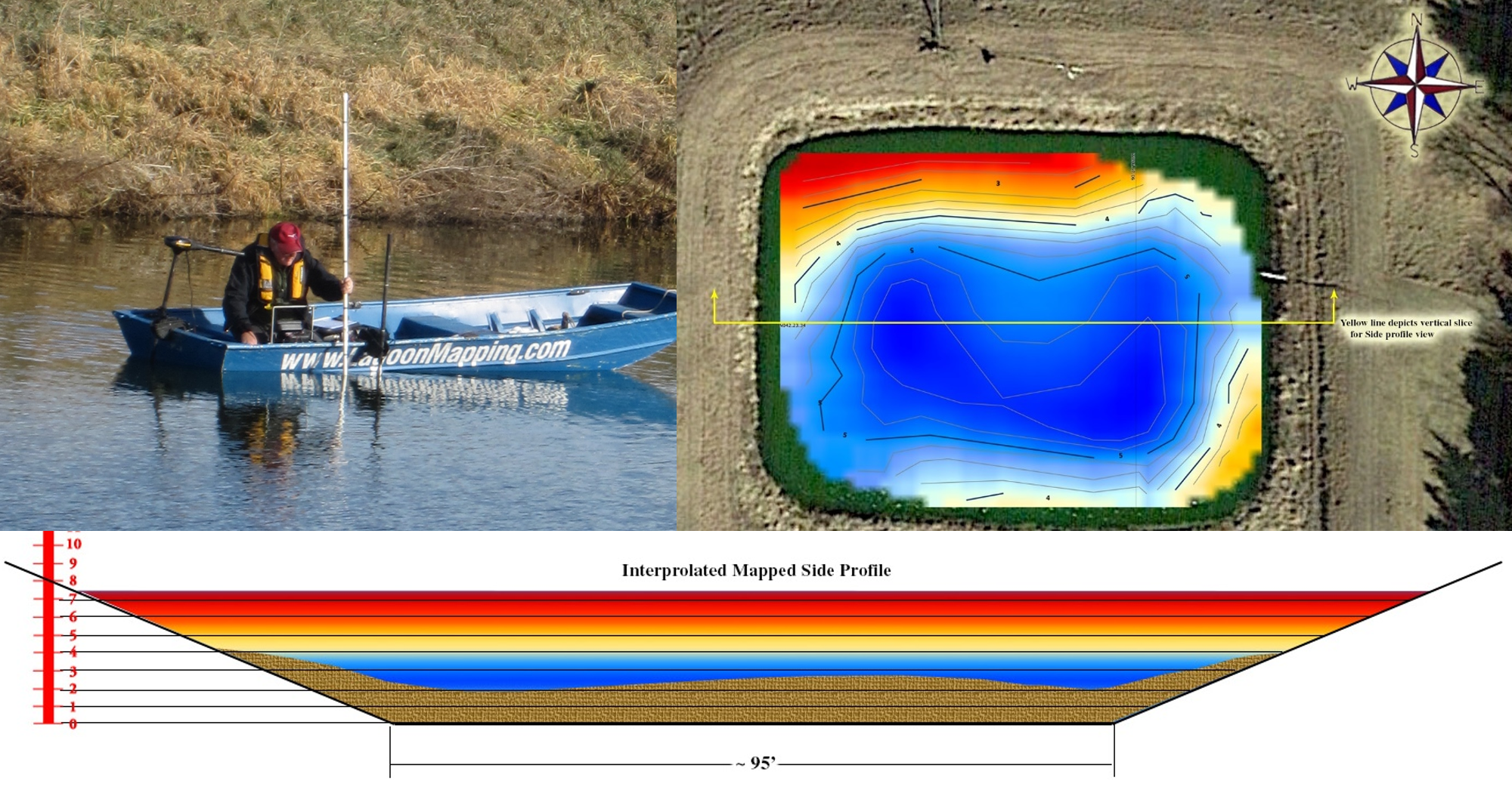 Figure 1. Sonar sludge mapping