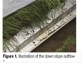 Figure 1. Illustration of the down slope outflow flume.
