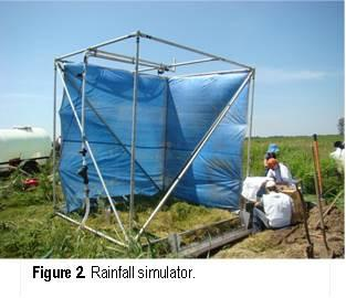 Figure 2. Rainfall simulator.