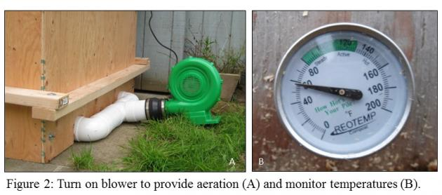 Figure 2. Turn on blower to provide aeration and monitor temperature