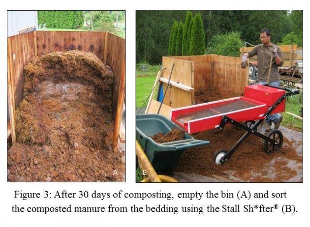 Figure 3. After 30 days of composting, empty the bin and sort the composted manure from the bedding using the Stall Sh*fter (registered trademark)